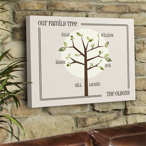 personalized modern family tree wall art baby shower. Black Bedroom Furniture Sets. Home Design Ideas