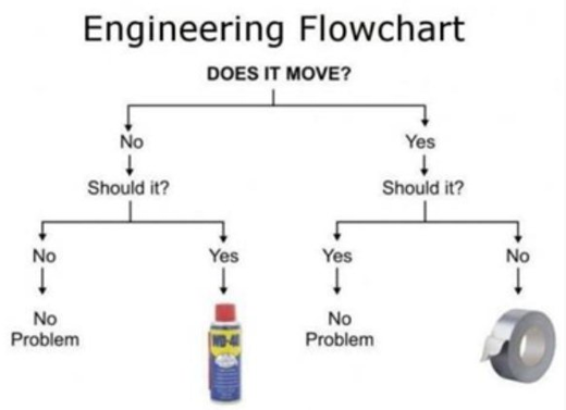 engineering-flow-chart.png