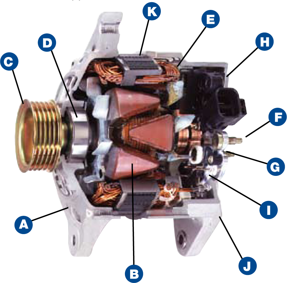 car alternator location