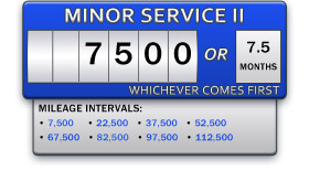 Subaru Recommended Minor Service II Maintenance Schedule