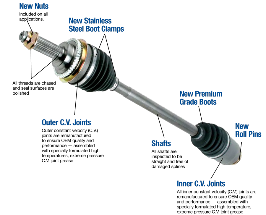 remanufactured subaru axle shafts