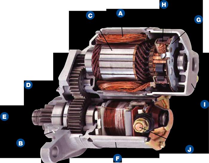 Subaru Remanufactured Starters Carson City Nv