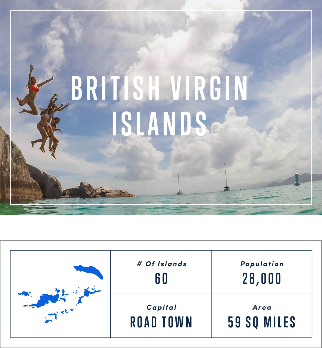 sail-caribbean-bvi-card