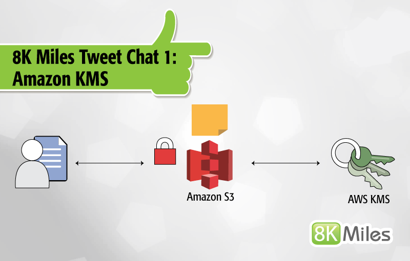 8K Miles Tweet Chat : AWS Key Management Service (KMS)