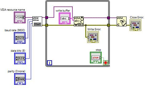 labview vi write block diagram