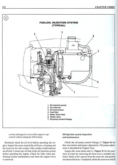 Yamaha 2 90hp Outboard Motor Engine Part Repair Manual Ebay