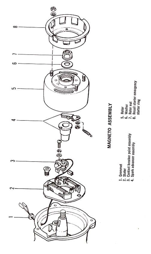 honda odyssey fl250 engine diagram  honda  auto wiring diagram