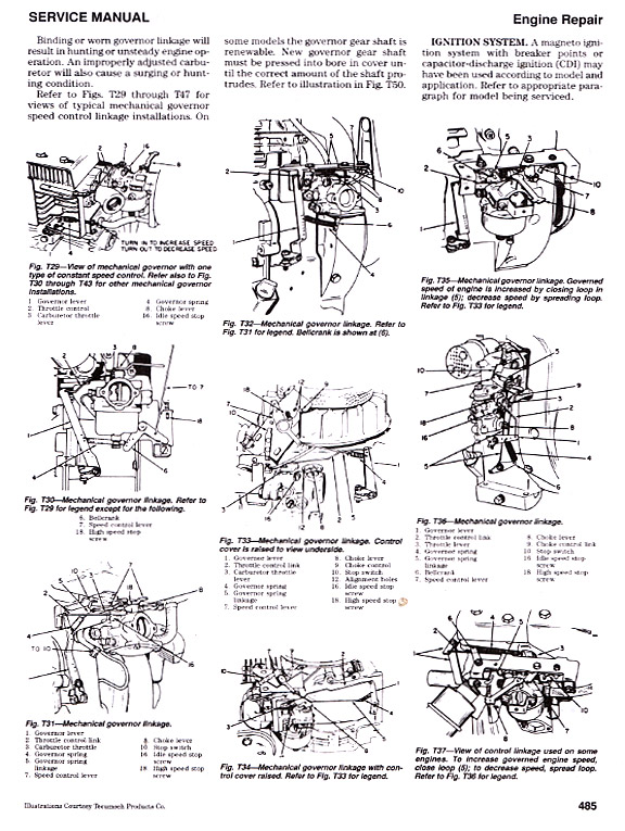 Honda Small Engine Master Workshop Manual