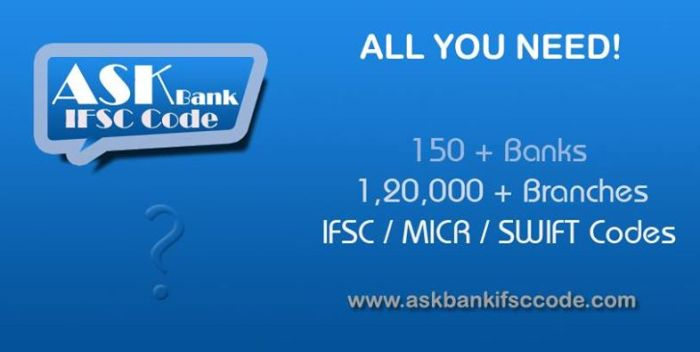 Ask-bank-ifsc-code