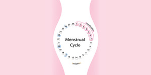 read about Colon Cleanse Messed up Menstrual Cycle- Is it True?