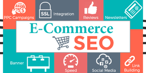 read about Essential SEO Strategies For Ecommerce Sites