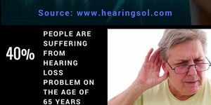 read about Hearing loss required effort full listing