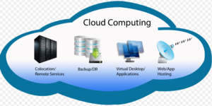 read about Cloud Hosting For Business: Options To Consider