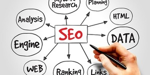 Read Excellent and the Most Experienced Seo Services in Malaysia