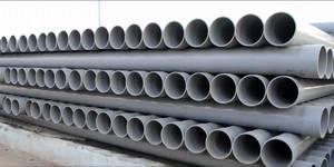 China PVC Pipe Market Growth