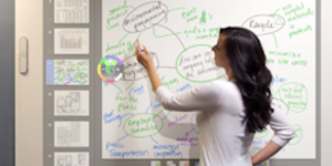 Technologies Utilized in Interactive Whiteboards