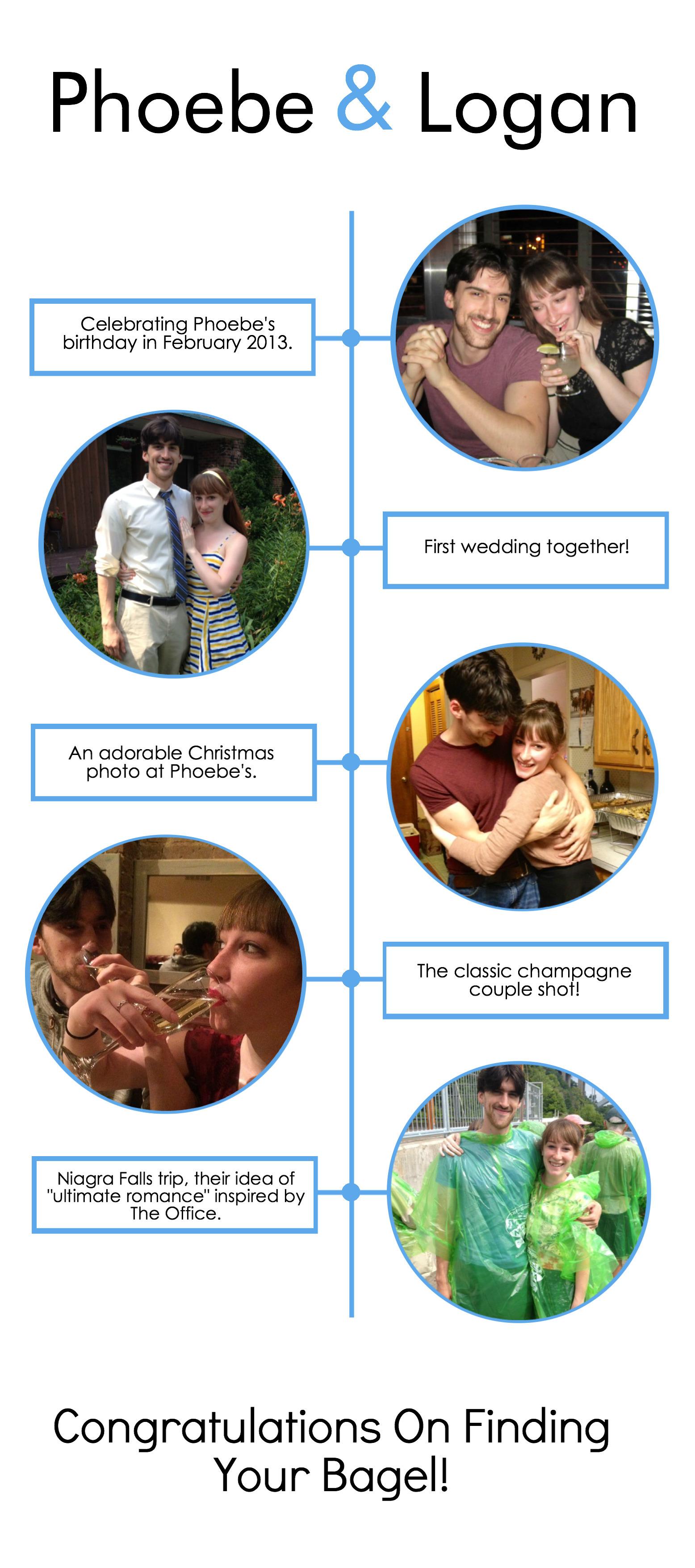 venezuela dating and marriage customs