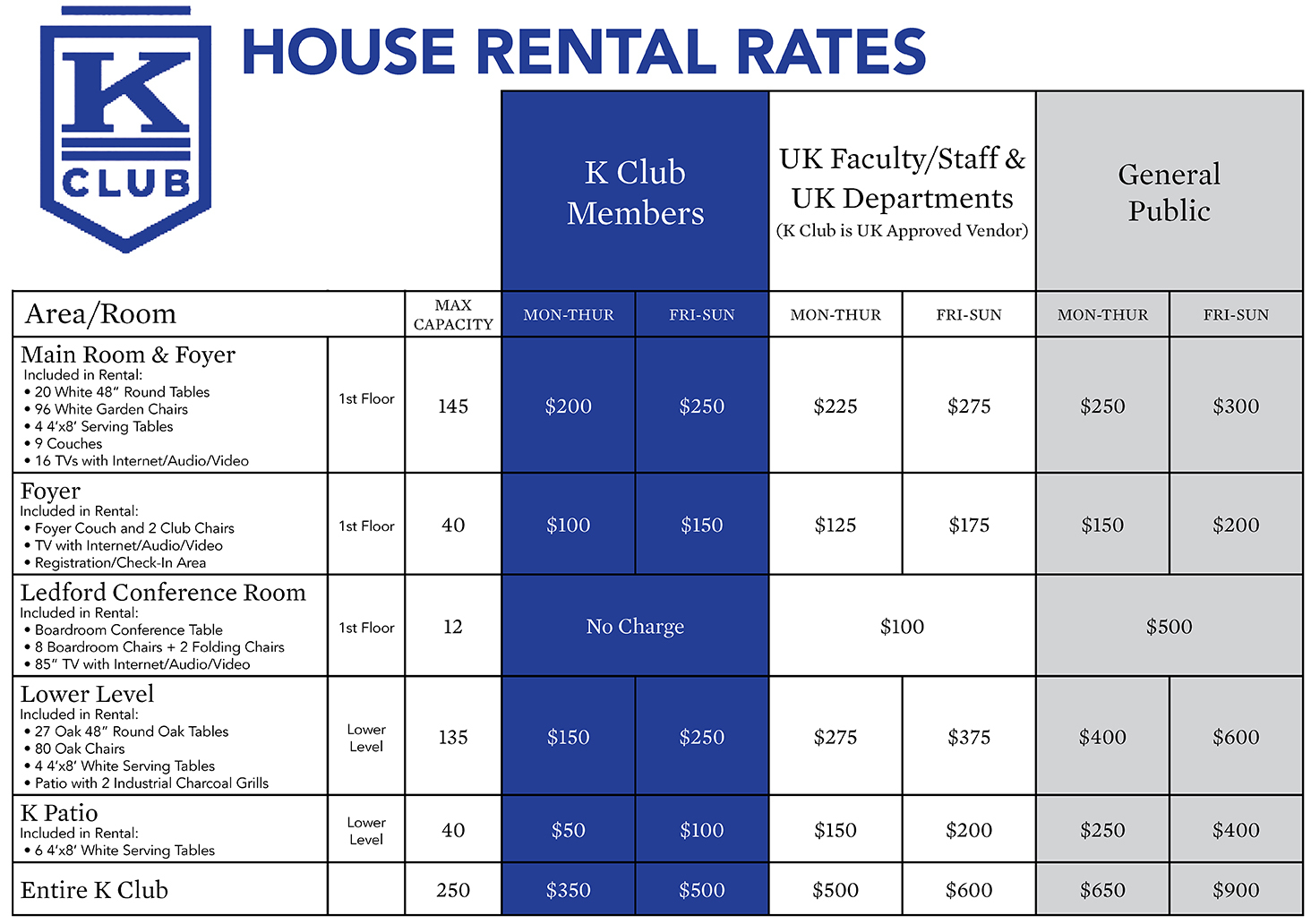 K Club Rental Rates 2019