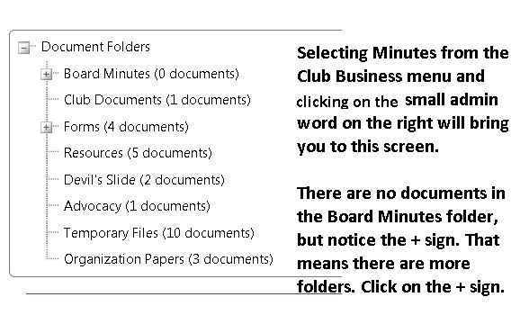 The Secretary should follow these steps to upload the minutes to the website.