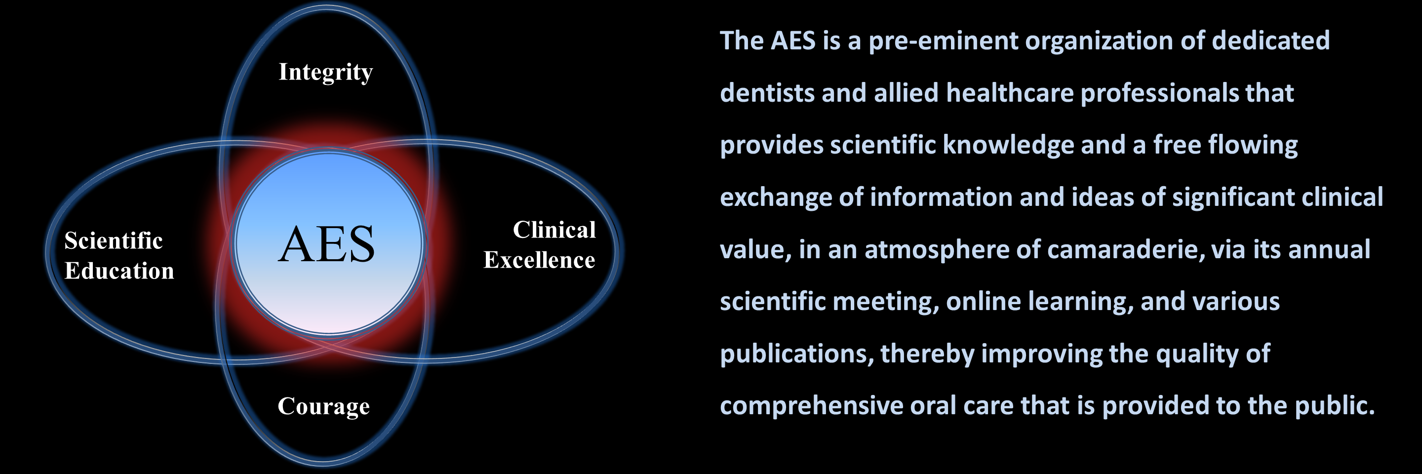 AES Mission & core Values