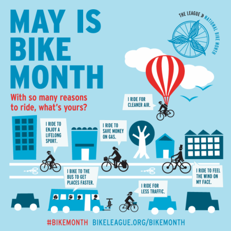 Bike month graphic 2015