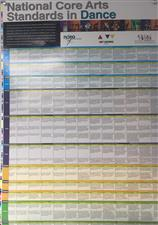National Core Arts Standards Poster - click to view details