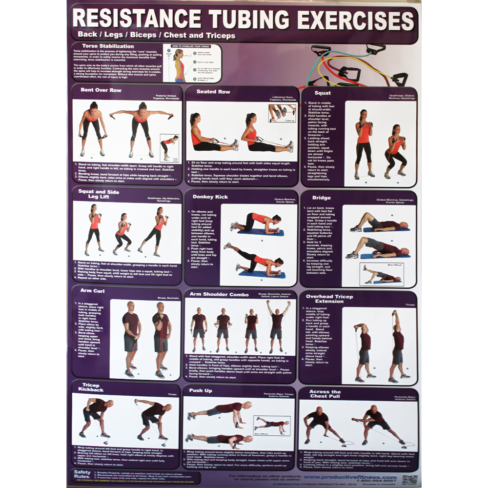 Productive Fitness Poster Series Resistance Tubing ...
