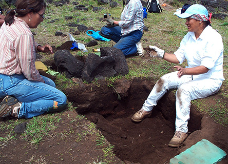 Archaeological Research Team, Easter Island