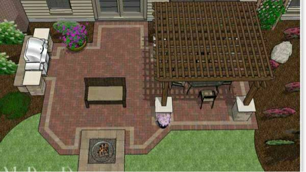 Patio Remodel Cover Photo