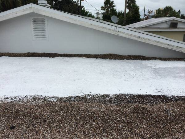How Much To Replace a Roof