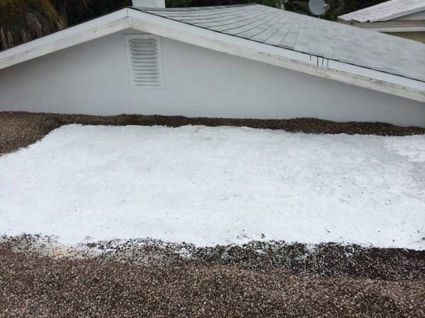 Flat Roof Need Replacing Cover Photo
