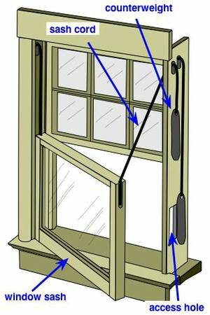 Double Hung Windows Repair  Cover Photo