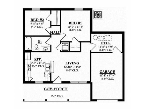 Cost per Square Foot To Build a Home