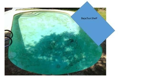 Pool Resurfacing Cost