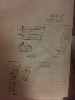 Hardie Board Siding Cost