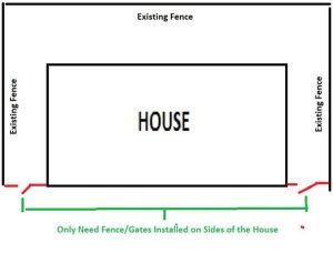 Sideyard Gates To Existing Fence Cover Photo