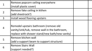 Estimate Cost To Build House