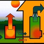 Geothermal Heating Cost