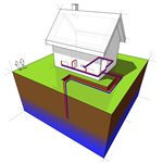 Groundwater Heat Pump