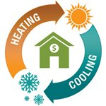 A/c Heating Mike The Handyman Service Logo
