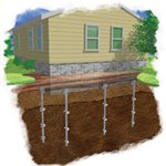 Waterproof House Foundation