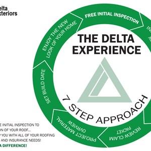 Delta Exteriors LLC Logo