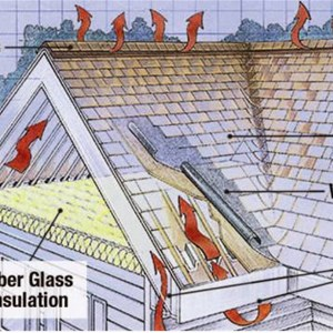 Smart Roofing Systems Cover Photo