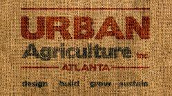 Urban Agriculture, Inc. Logo