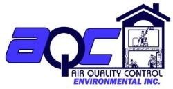Air Quality Control Environmental Inc Logo