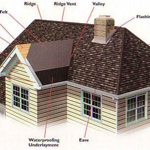 Garcia Roofing Logo