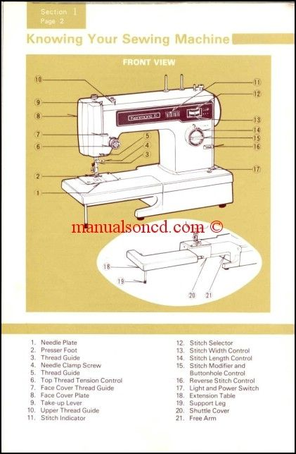 Kenmore Sewing Machine Instruction Manuals LOS ANGELES CALIFORNIA Adorable Kenmore Sewing Machine Owner's Manual