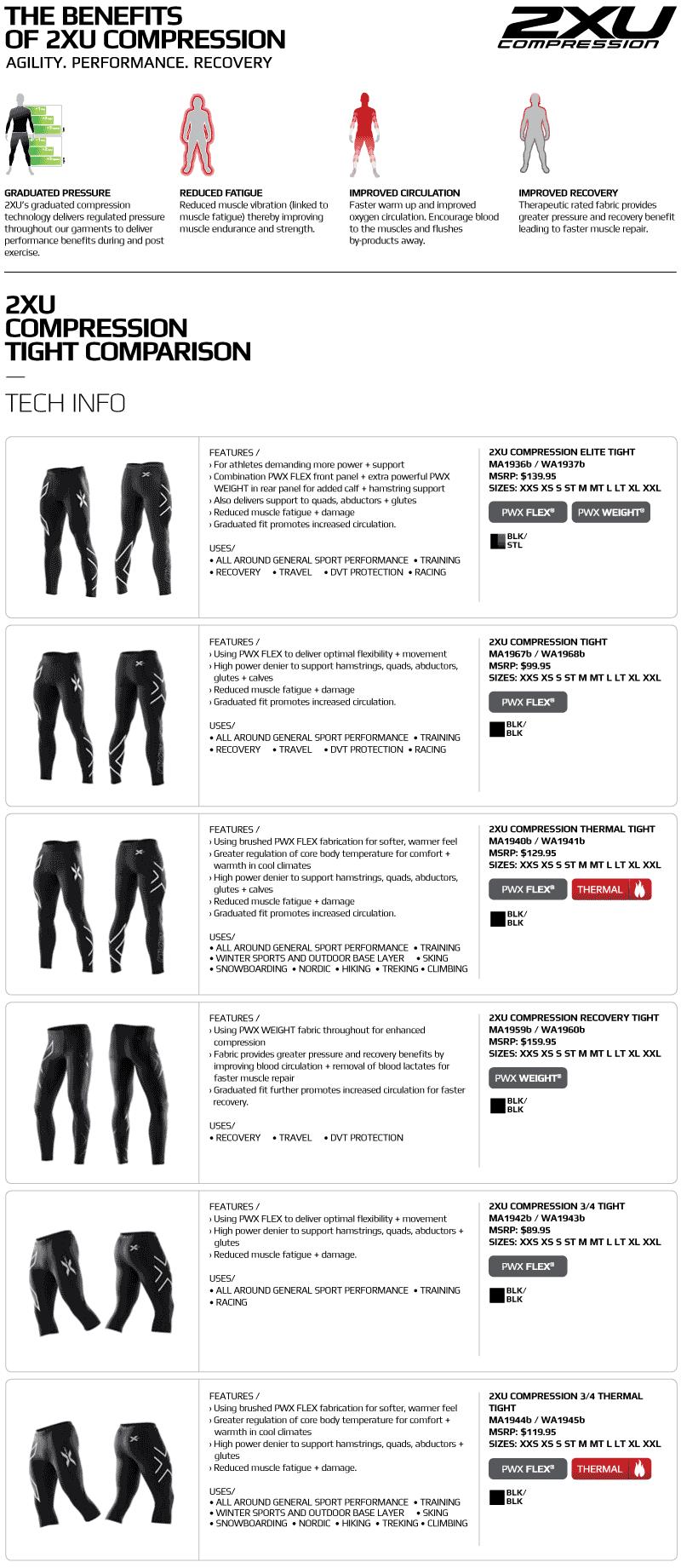 ab1b83ff2e Amazon.com : 2XU Women's Elite Compression Tights : Athletic ...