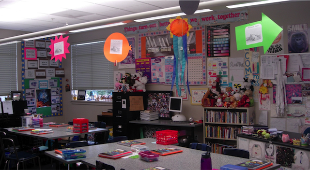 6th Grade Classroom Decoration ~ Th grade classroom decorating ideas creating a cozy