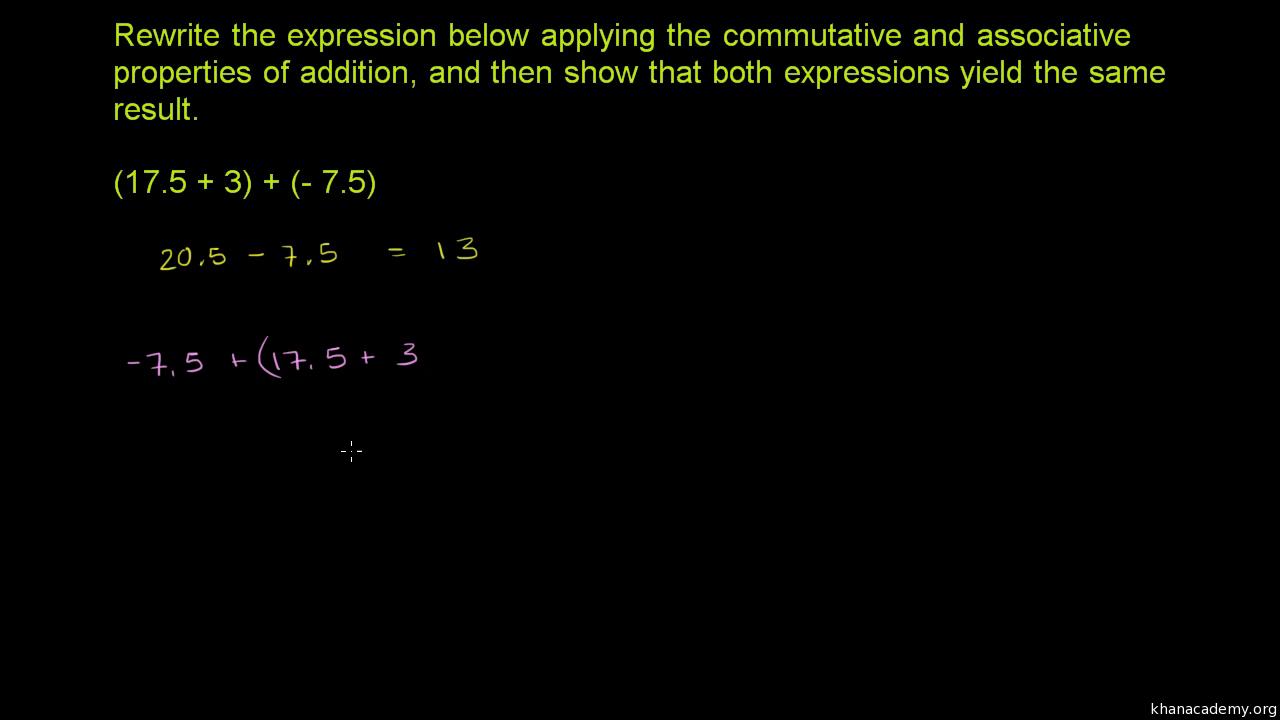 Identity Property Of Addition Worksheet – Commutative and Associative Properties of Addition Worksheets
